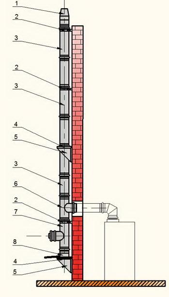 по проектированию дымовых труб
